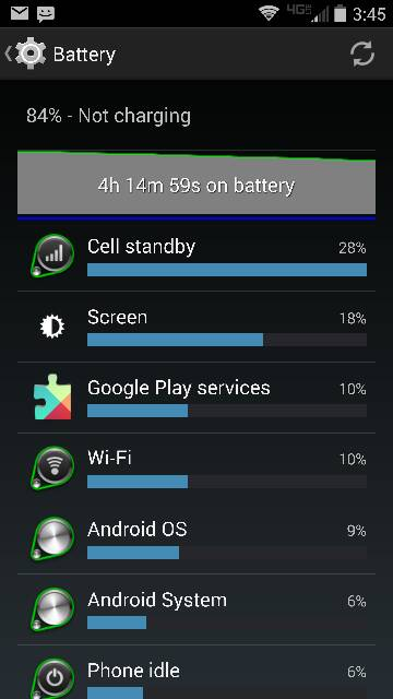 Droid Turbo: Battery Life-2668.jpg
