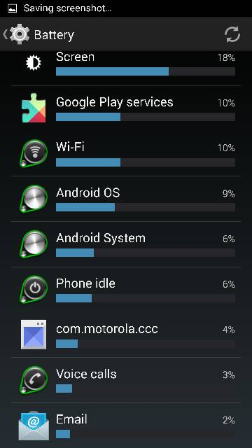 Droid Turbo: Battery Life-2669.jpg
