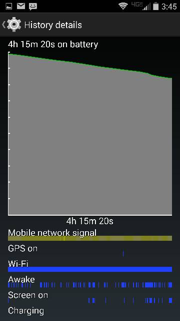 Droid Turbo: Battery Life-2670.jpg