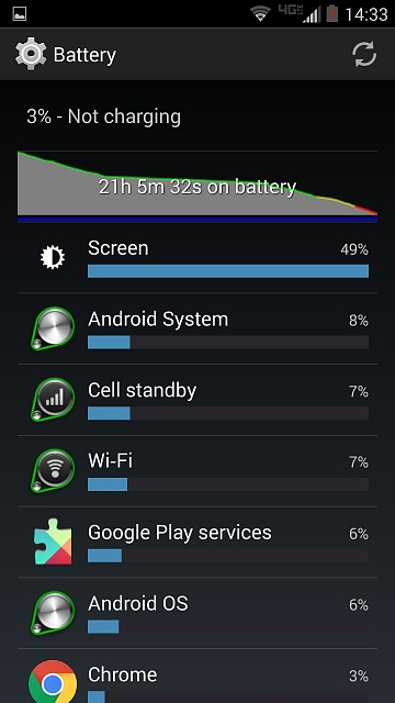 Droid Turbo: Battery Life-uploadfromtaptalk1415323494489.jpg