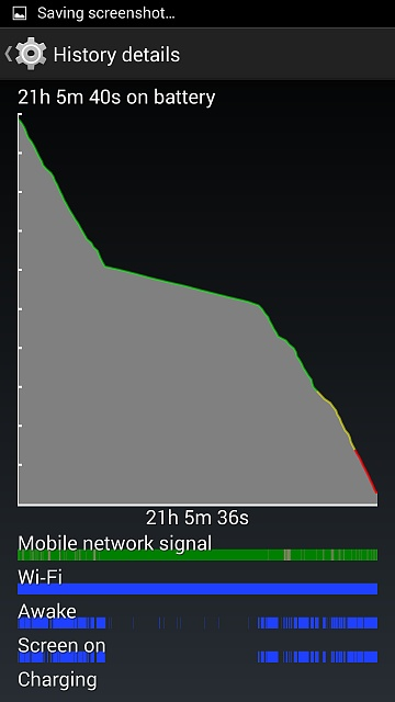 Droid Turbo: Battery Life-uploadfromtaptalk1415323513685.jpg