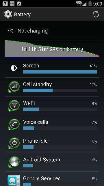 Droid Turbo: Battery Life-1948.jpg