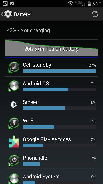 Droid Turbo: Battery Life-2675.jpg