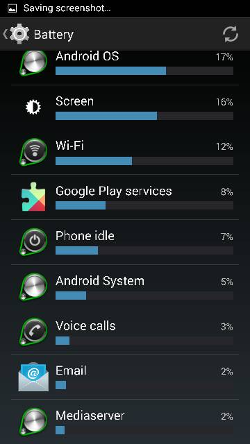 Droid Turbo: Battery Life-2676.jpg