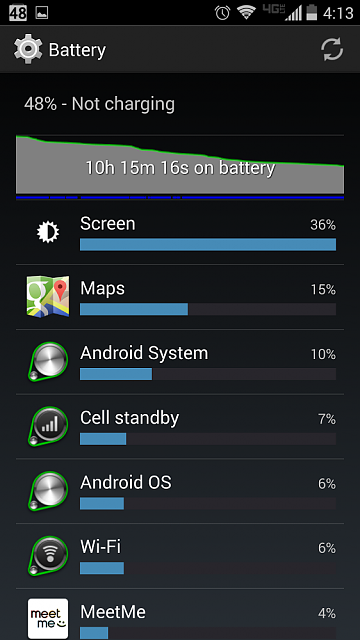 Droid Turbo: Battery Life-unnamed.png
