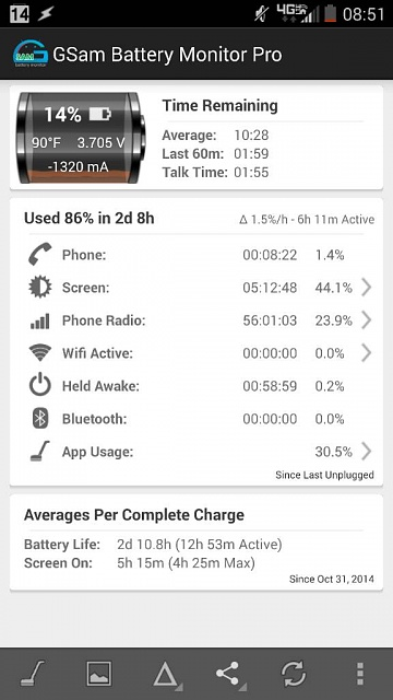 Droid Turbo: Battery Life-1415544928658.jpg