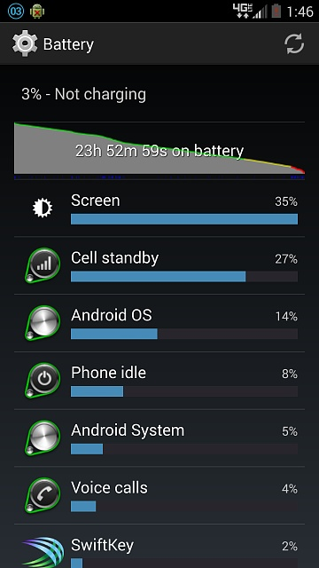 Why is my battery life draining so fast with so little use?-screenshot_2014-11-11-13-46-07.jpg