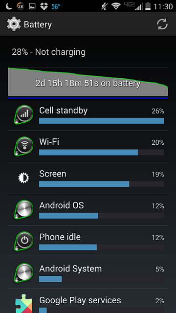 Droid Turbo: Battery Life-tn_2014-11-11-05.30.36.png