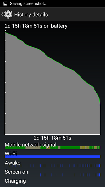 Droid Turbo: Battery Life-tn_2014-11-11-05.30.40.png