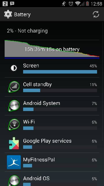 Droid Turbo: Battery Life-11076.jpg