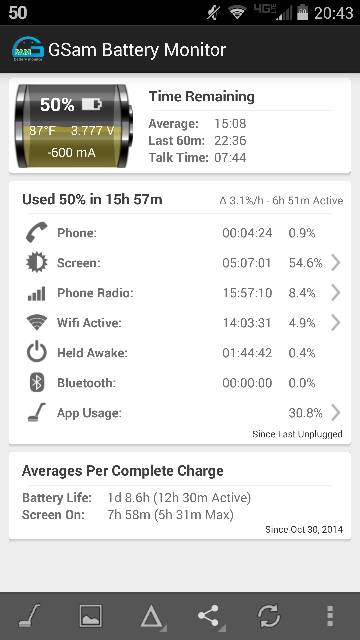 Droid Turbo: Battery Life-11641.jpg