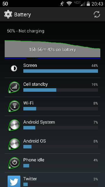 Droid Turbo: Battery Life-11639.jpg
