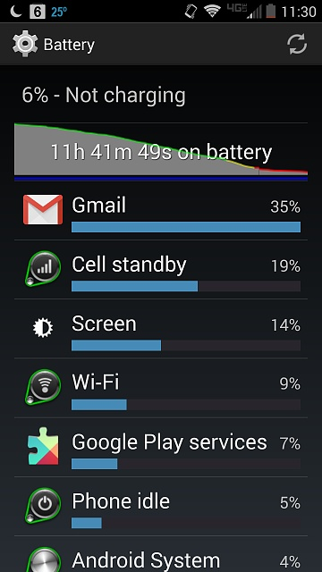 Droid Turbo: Battery Life-screenshot_2014-11-15-23-30-08.jpg
