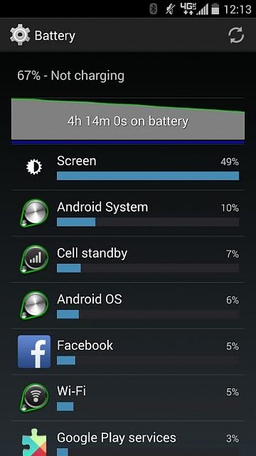 Droid Turbo: Battery Life-unnamed.jpg