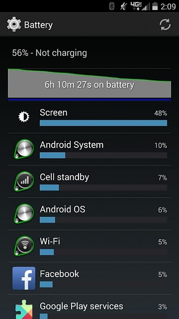 Droid Turbo: Battery Life-unnamed-1-.jpg