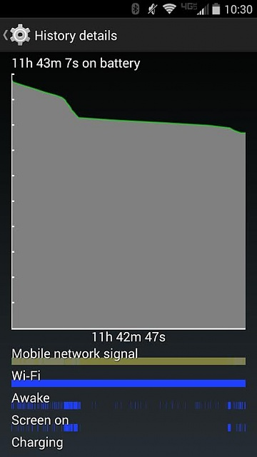 Droid Turbo: Battery Life-unnamed-2-.jpg
