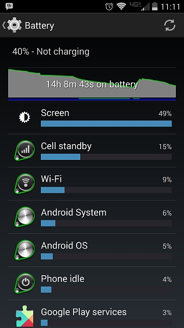 signal strength from s5 to turbo android forums at androidcentral com