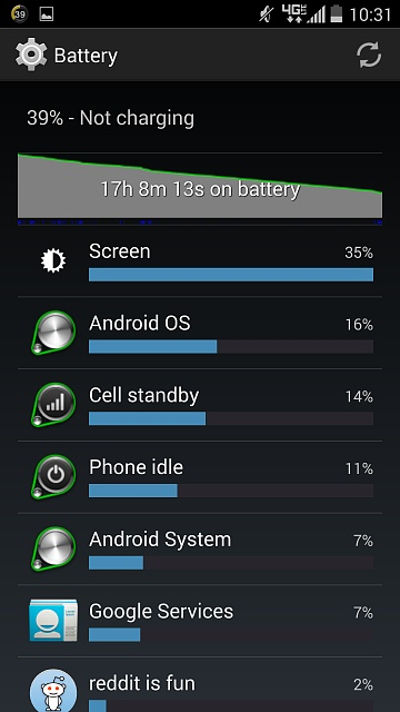 Droid Turbo: Battery Life-2014-11-22-15.31.48.jpg