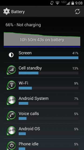 Droid Turbo: Battery Life-1416794967220.jpg
