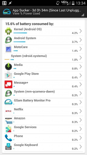 Droid Turbo: Battery Life-1416857747696.jpg