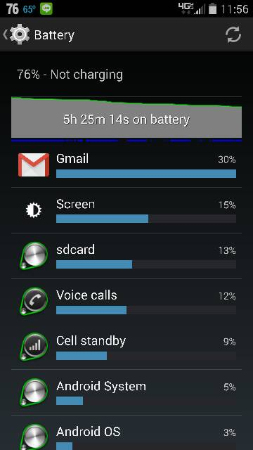 Why is Gmail draining my battery?-5234.jpg