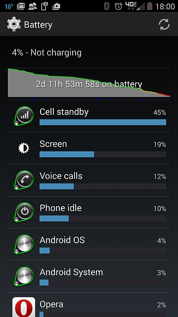 Droid Turbo: Battery Life-screenshot_2014-12-03-18-00-59.jpg