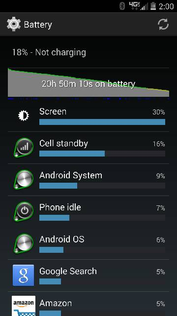 Droid Turbo: Battery Life-1281.jpg