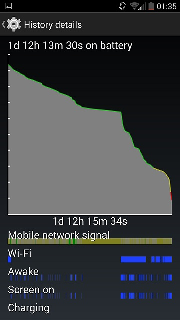 Droid Turbo: Battery Life-screenshot_1_2014-11-16-01-35-03.jpg