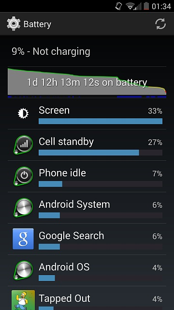 Droid Turbo: Battery Life-screenshot_2014-11-16-01-34-41.jpg