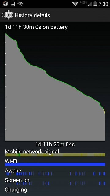 Droid Turbo: Battery Life-1417999183472.jpg