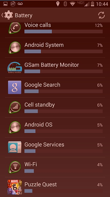 Droid Turbo: Battery Life-uploadfromtaptalk1418013943613.jpg