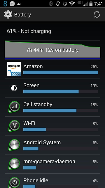 Droid Turbo: Battery Life-uploadfromtaptalk1418049857457.jpg