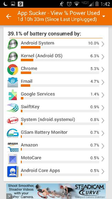 Droid Turbo: Battery Life-1191.jpg