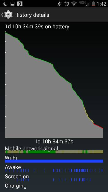 Droid Turbo: Battery Life-1189.jpg