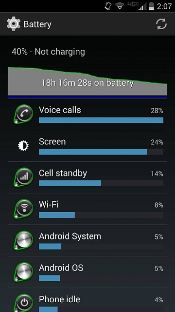 Droid Turbo: Battery Life-1418972967151.jpg