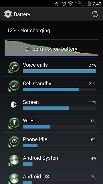 Why is my battery so poor after the 21.44.8 update??-screenshot_2014-12-21-19-40-08.jpg
