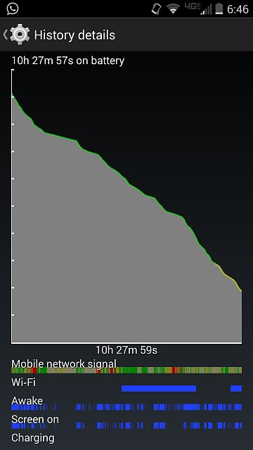 Why has my battery life declined so rapidly?-screenshot_2014-12-23-18-46-44.jpg