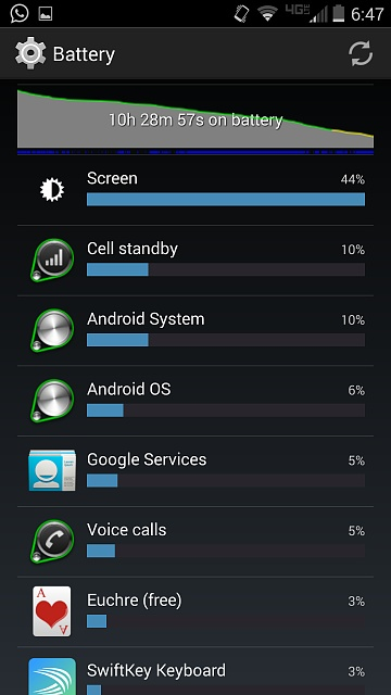 Why has my battery life declined so rapidly?-screenshot_2014-12-23-18-47-16.jpg