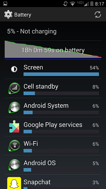 Gotta Love the DROID Turbo Battery Life!!! Awesome-screenshot_2015-01-08-08-17-31.jpg