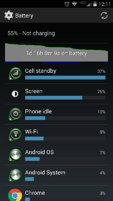 Droid Turbo: Battery Life-screenshot_2015-01-22-00-11-15.jpg