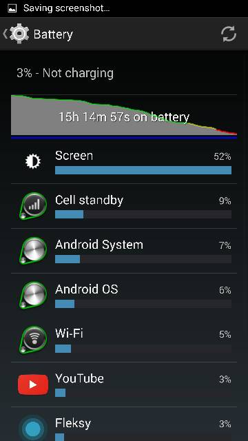 Droid Turbo: Battery Life-3165.jpg