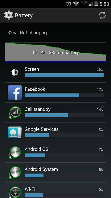 Droid Turbo: Battery Life-5943.jpg