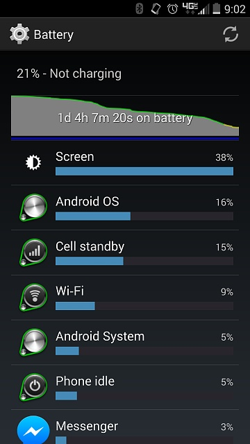 Why has my battery suddenly started draining fast?-screenshot_2015-03-13-09-02-08.jpg