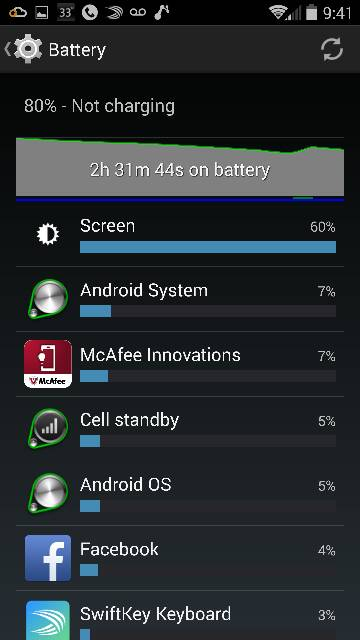 Why has my battery suddenly started draining fast?-31466.jpg