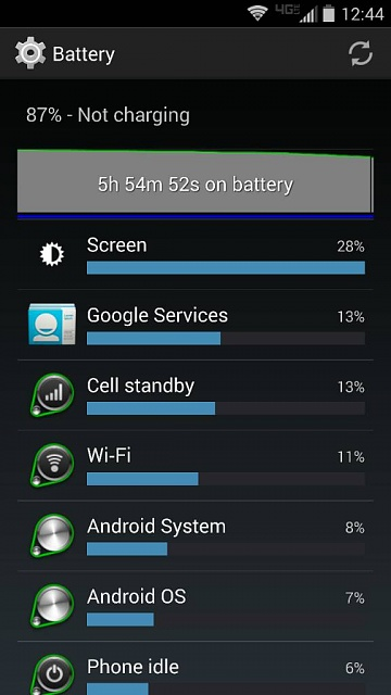 Google Play Services Battery Drain-1432745476482.jpg