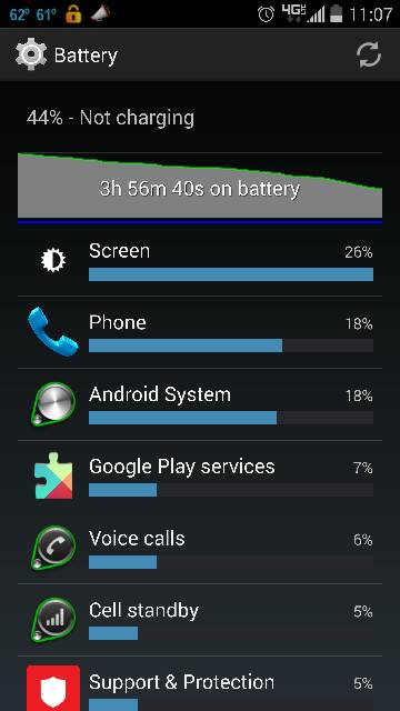 Droid Turbo: Battery Life-31094.jpg