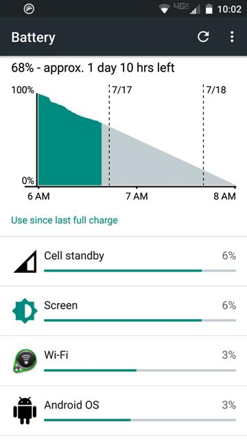 DROID TURBO 5.1 Lollipop: Battery Life after Update?-screenshot_2015-07-16-22-02-50.jpg