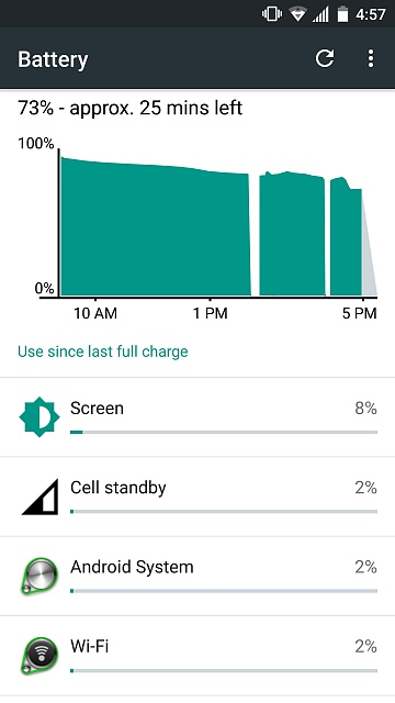 Why has my battery suddenly started draining fast?-screenshot_2015-08-21-16-57-19.jpg