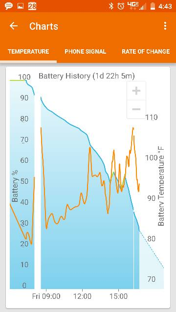 Droid Turbo: Battery Life-55820.jpg
