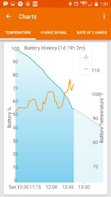 Droid Turbo: Battery Life-55997.jpg